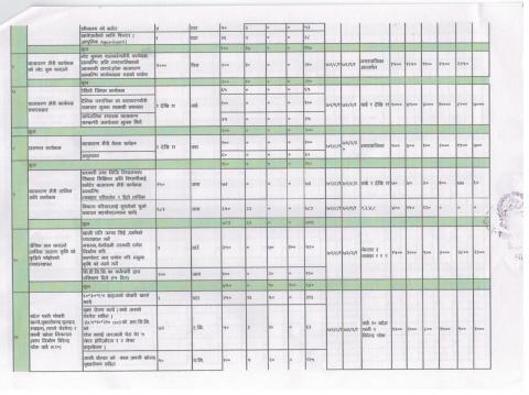 बातावरणमैत्री स्थानीय शासन कार्यक्रम आयोजना लगानी बिवरण 2